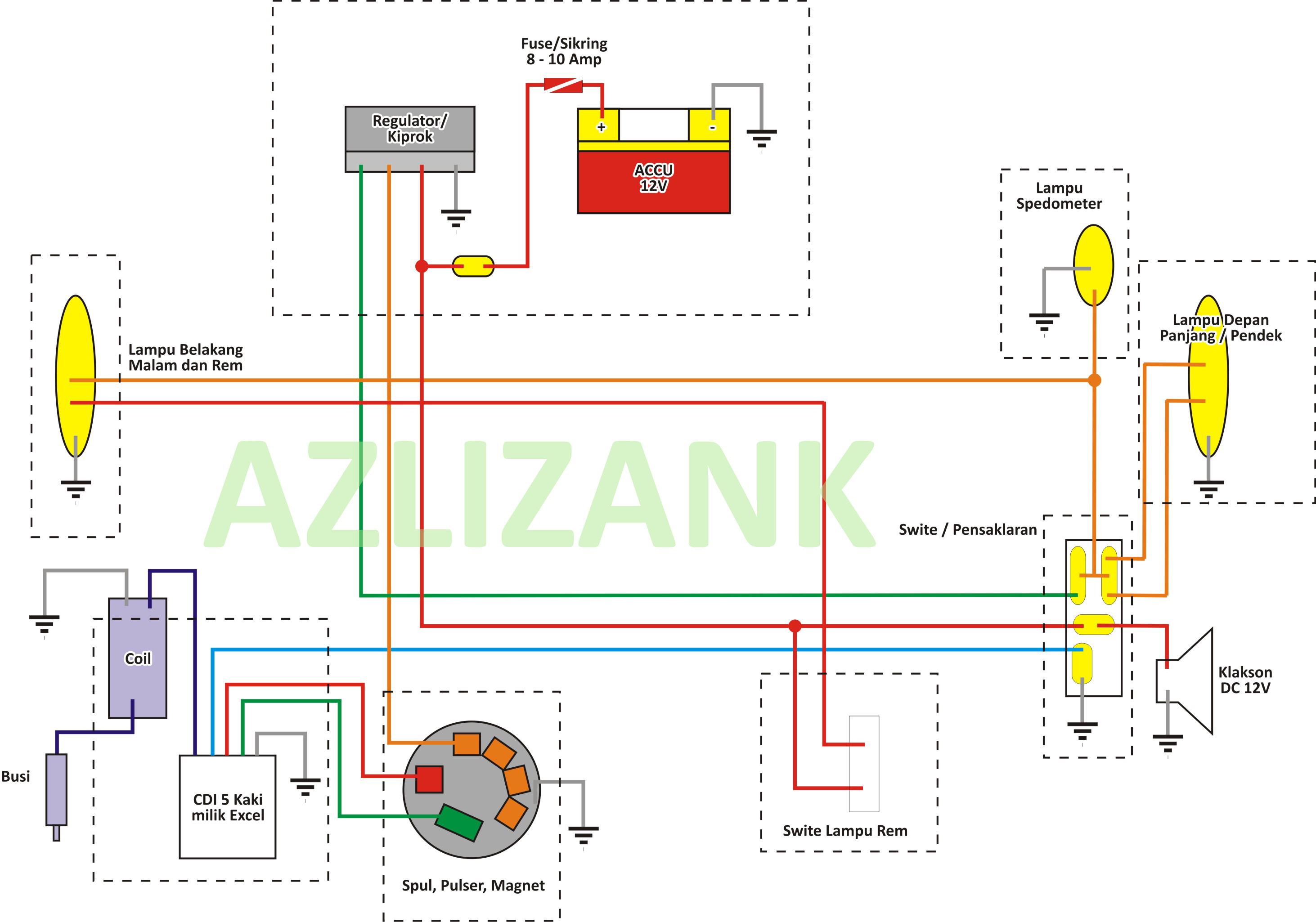 ✦DIAGRAM BASED✦ Wiring Diagram Vespa Excel COMPLETED DIAGRAM BASE Vespa  Excel - JEAN.PAUL.MOATTI.TAPEDIAGRAM.PCINFORMI.ITDiagram Based Completed Edition - PcInformi