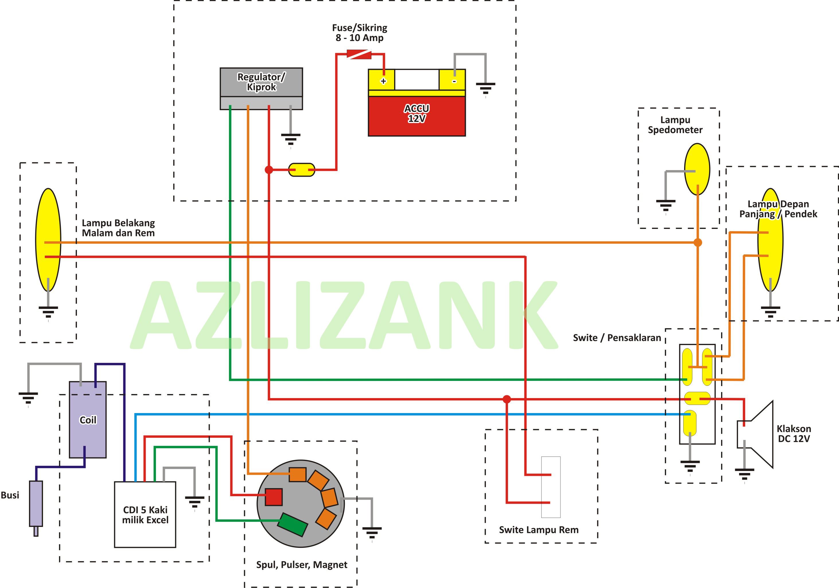 Wiring Diagram Kelistrikan Vespa Px Data Circuit Chery Qq3 Skema Sederhana Azli Zank Rh Azlizank Wordpress Com Gt200 For